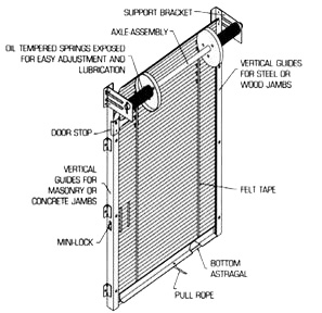 Asta Roll Up Door Parts Commercial Action Overhead Door Of