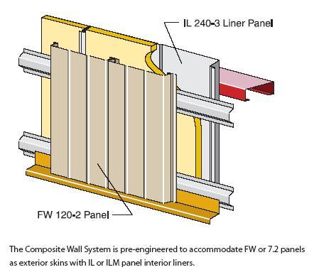 International enterprises metal buildings metal - Metal building interior liner panels ...